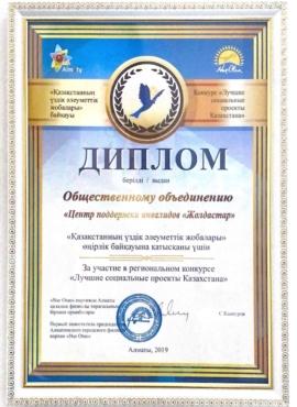 Дипломы, сертификаты и благодарности